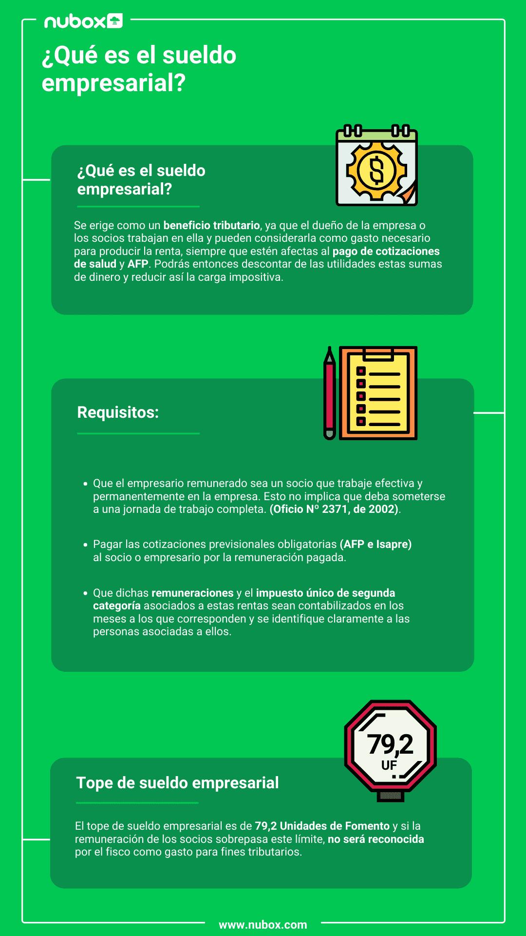 ¿Qué es el sueldo empresarial?