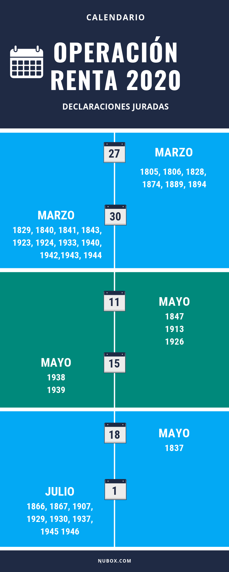 Descubre las fechas de vencimiento de las Declaraciones Juradas 2020