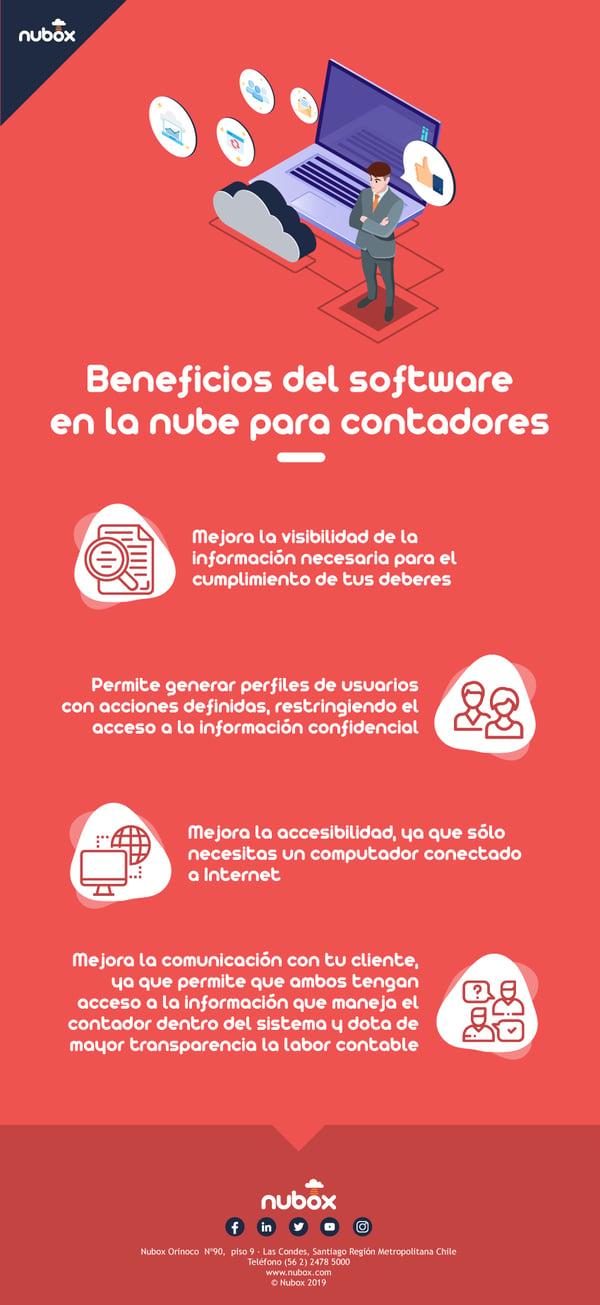 Infografia-contadores-software-nube