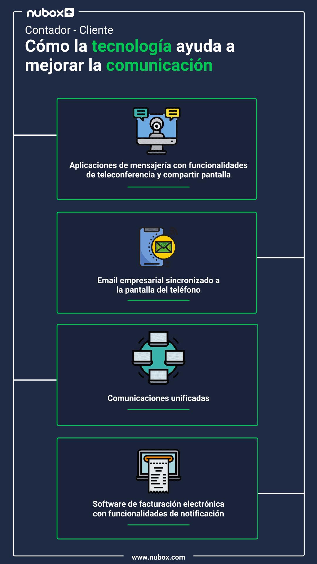 Cómo la tecnología ayuda a mejorar la comunicación contador-cliente (1)
