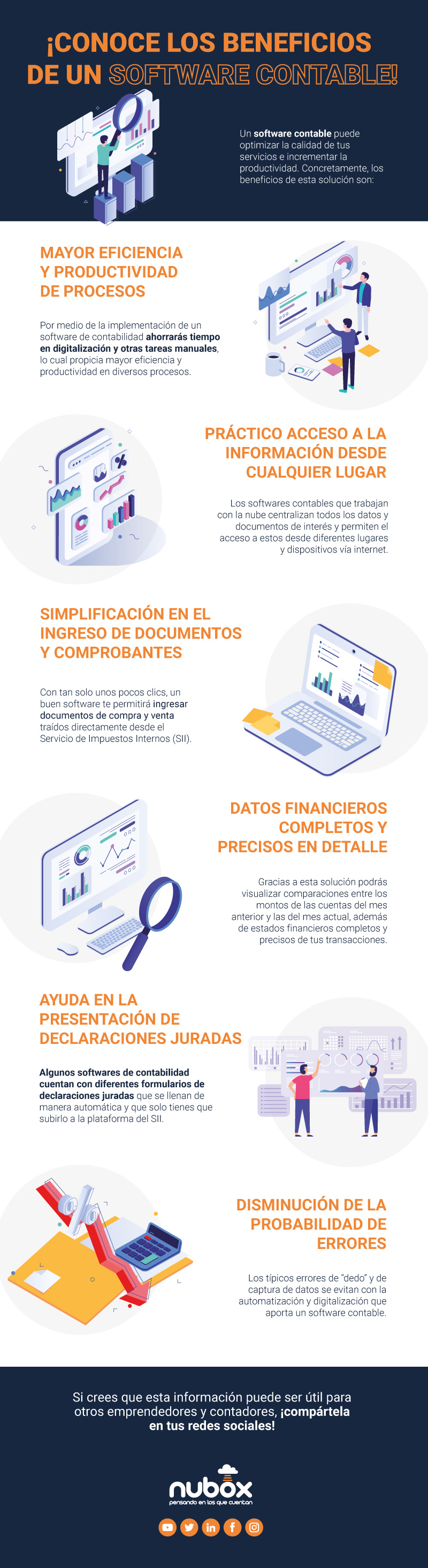 Conoce los beneficios de un software contable (1)