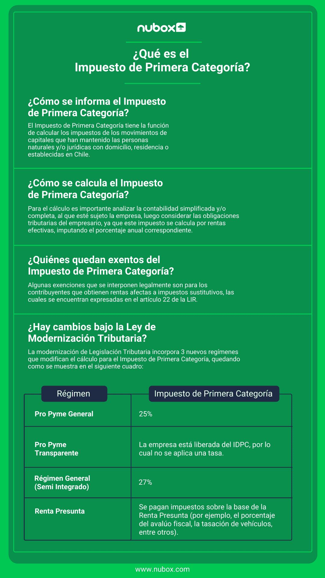 Impuesto de Primera Categoría (1)