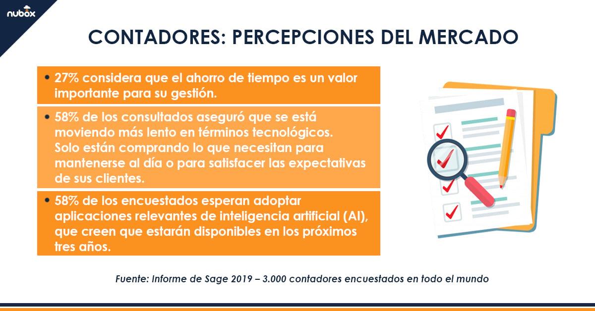 Info2 Percepciones del mercado