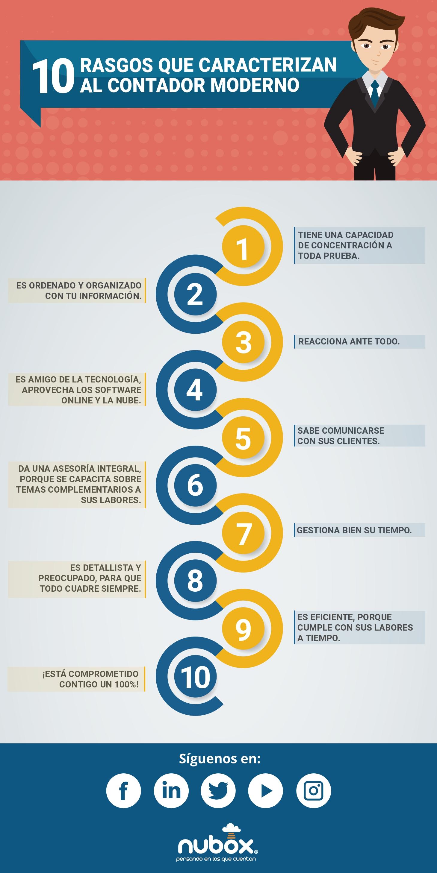 Infografía - Rasgos que caracterizan al contador moderno