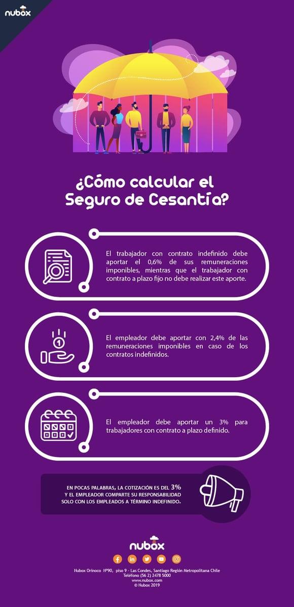 Infografía seguro de cesantía (1)