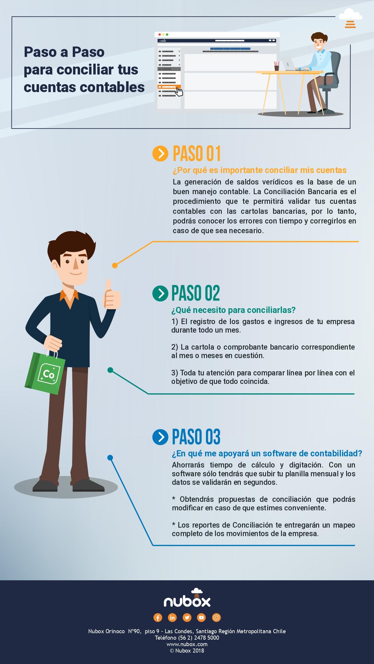 Infografia-Conciliacion-Bancaria