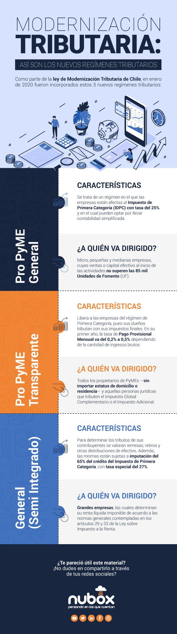 Modernización-tributaria (1)