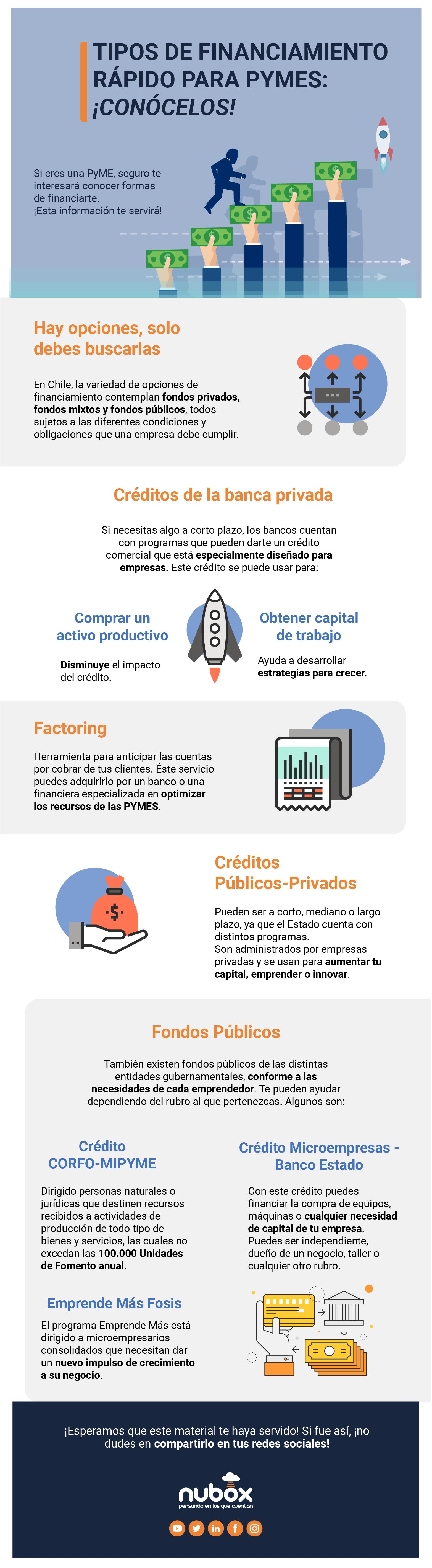 Tipos de financiamiento para-pymes
