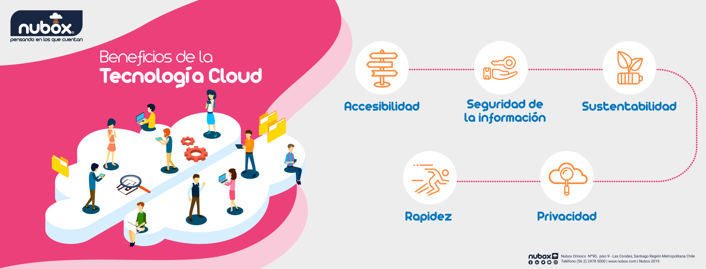 beneficios-tecnologia-cloud