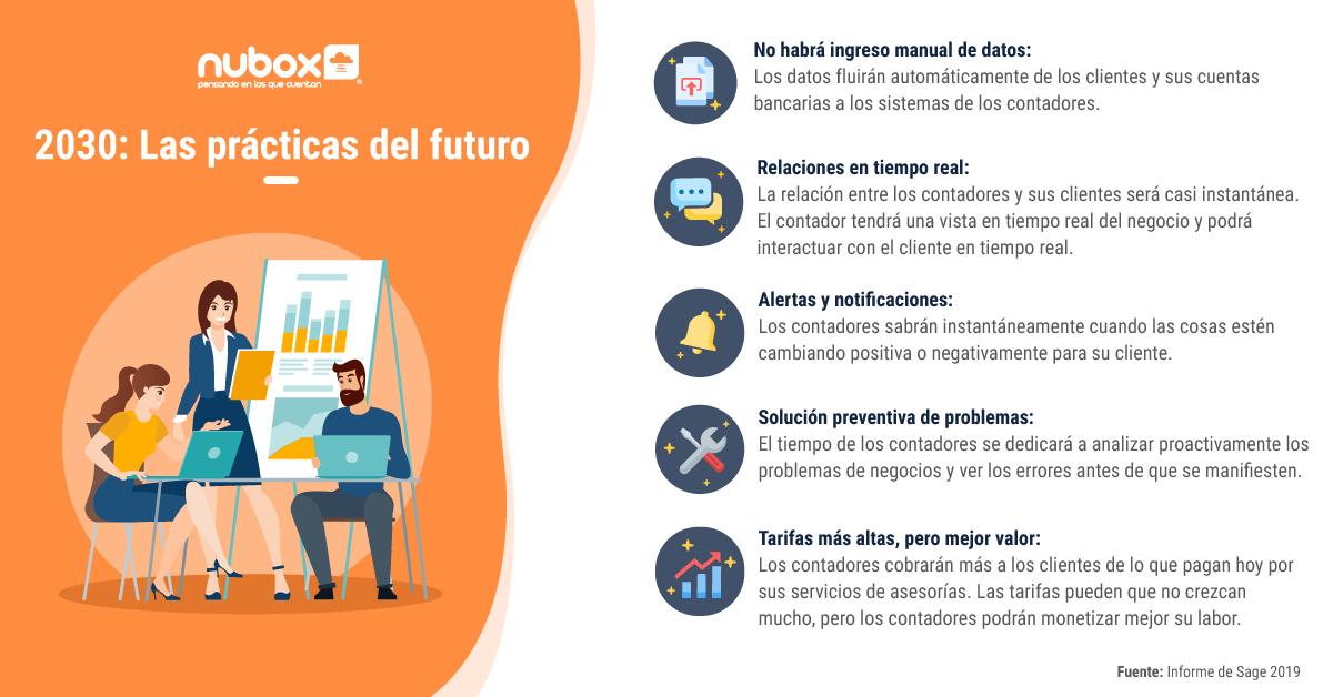 Infografía - Las prácticas contables del futuro