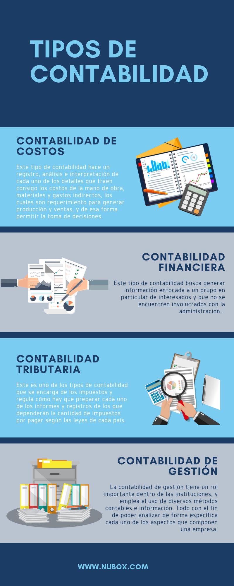 infografia-tipos -de-contabilidad